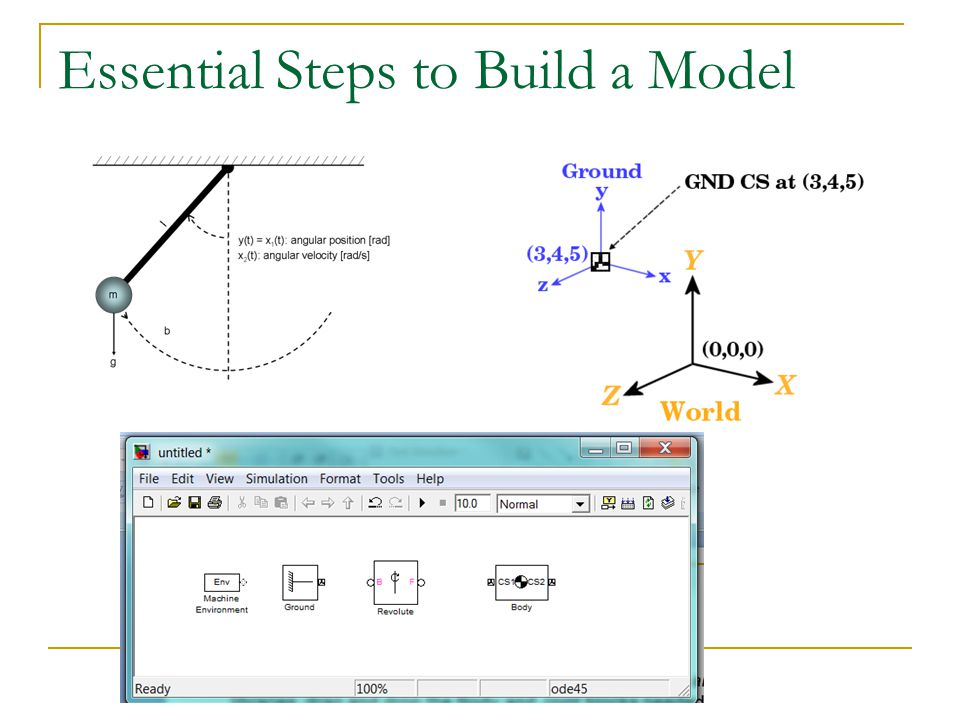 Essential Steps to Build a Model