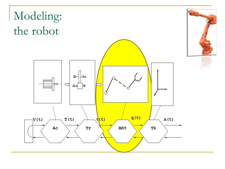 Modeling: the robot AcTrMStTk V(t) T(t)  (t) q(t) x(t)