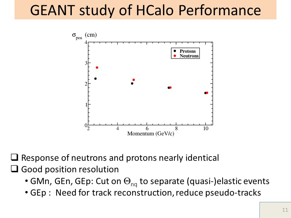 GEANT study of HCalo Performance  Response of neutrons and protons nearly identical  Good position resolution GMn, GEn, GEp: Cut on  nq to separate (quasi-)elastic events GEp : Need for track reconstruction, reduce pseudo-tracks 11