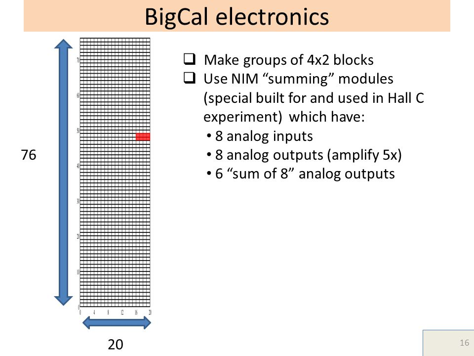 BigCal electronics 76 20  Make groups of 4x2 blocks  Use NIM summing modules (special built for and used in Hall C experiment) which have: 8 analog inputs 8 analog outputs (amplify 5x) 6 sum of 8 analog outputs 16