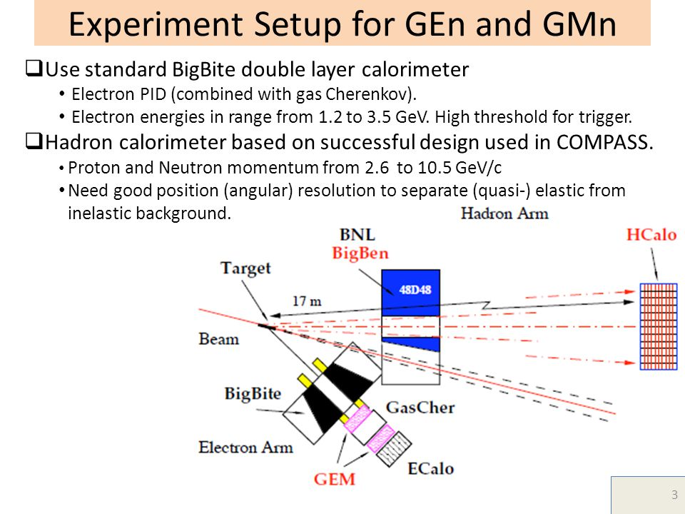 Experiment Setup for GEn and GMn  Use standard BigBite double layer calorimeter Electron PID (combined with gas Cherenkov).