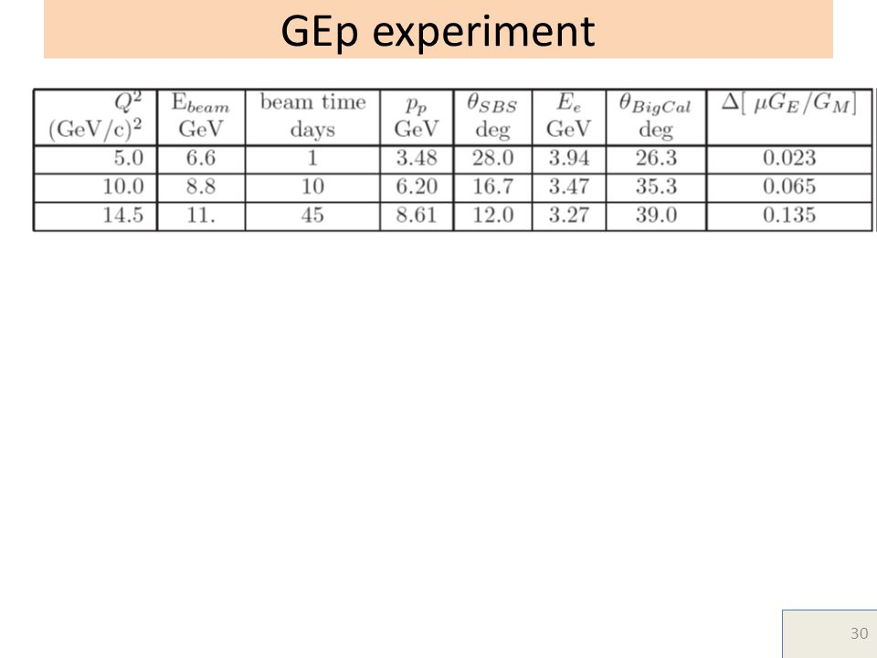 GEp experiment 30