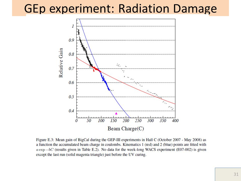 GEp experiment: Radiation Damage 31