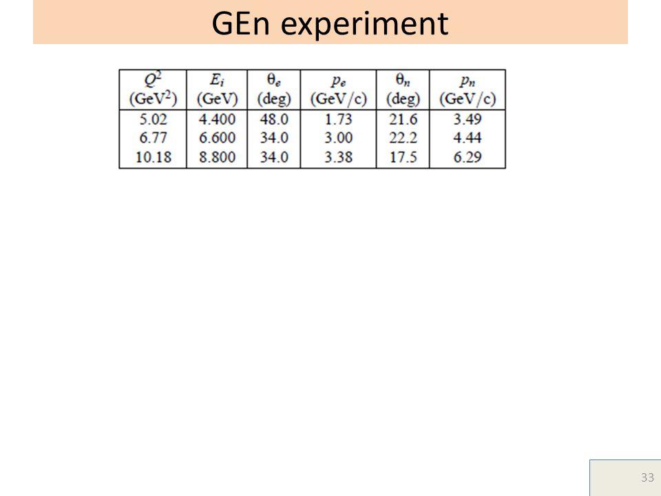 GEn experiment 33