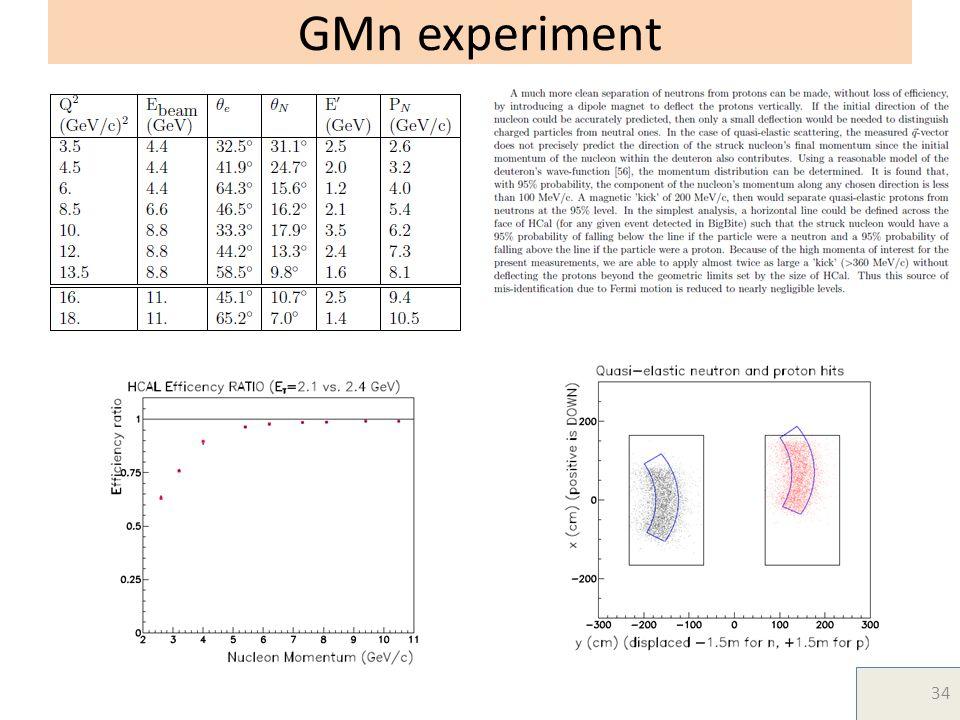 GMn experiment 34