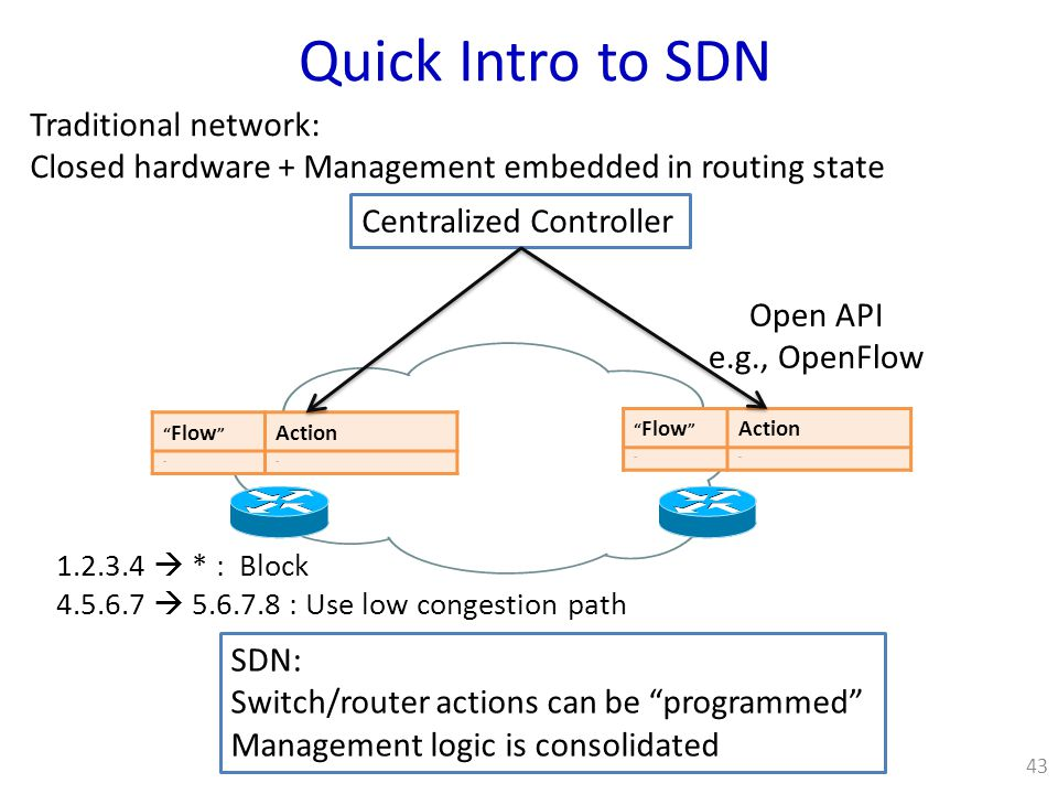 Quick Intro to SDN Centralized Controller Flow Action …… Flow Action …… Open API e.g., OpenFlow 43 Traditional network: Closed hardware + Management embedded in routing state SDN: Switch/router actions can be programmed Management logic is consolidated 1.2.3.4  * : Block 4.5.6.7  5.6.7.8 : Use low congestion path