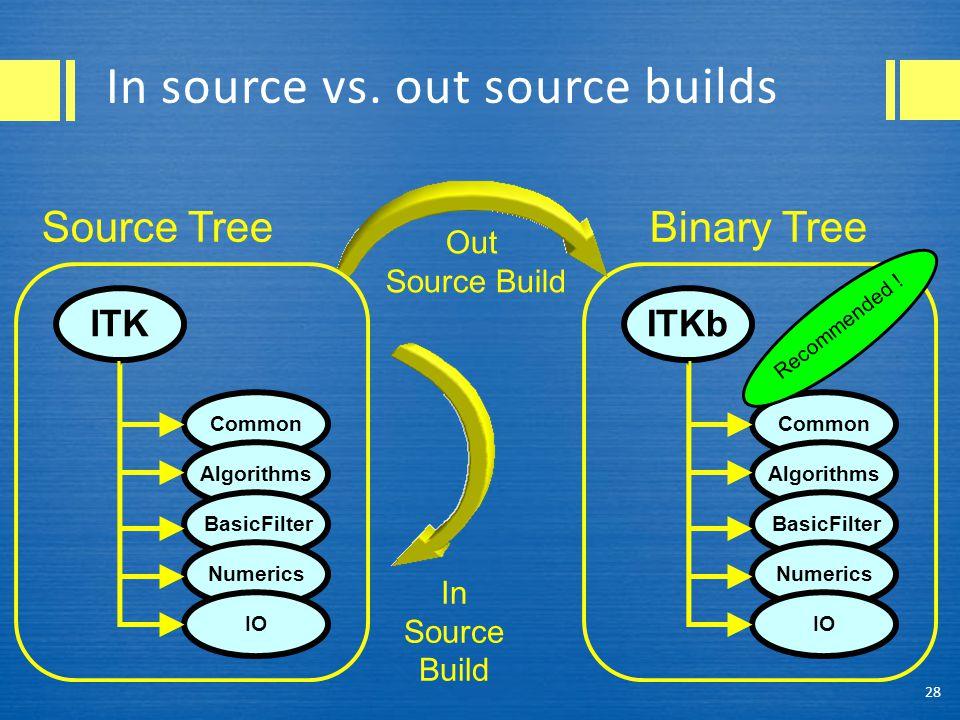 In source vs.