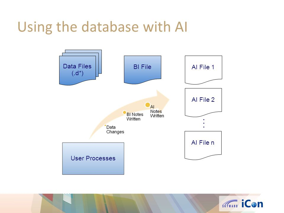 Using the database with AI Data Files (.d*) BI File AI File 1 AI File 2 AI File n......
