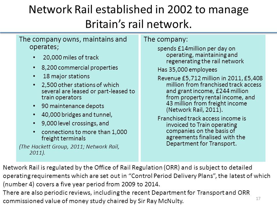 Network Rail established in 2002 to manage Britain's rail network.