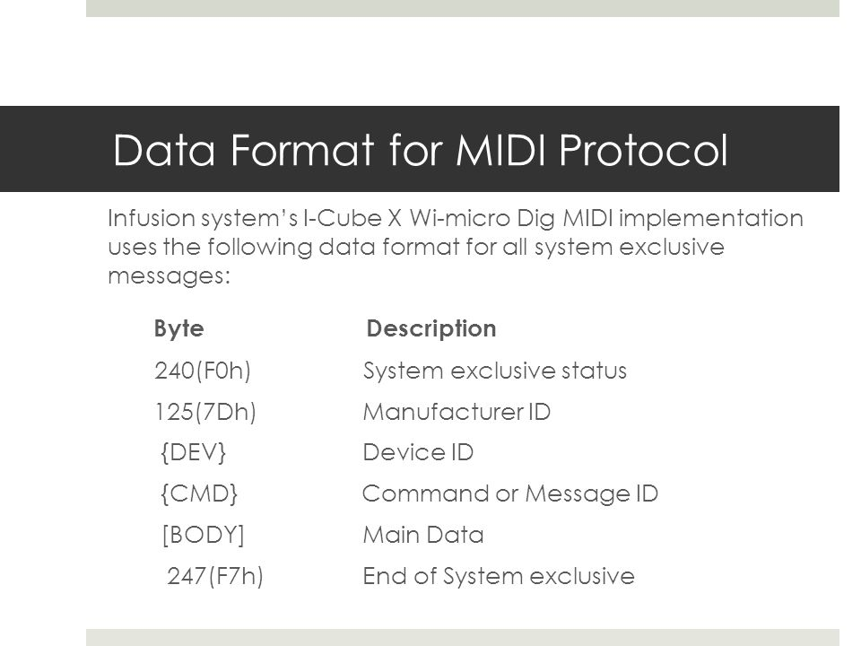 Data Format for MIDI Protocol Infusion system's I-Cube X Wi-micro Dig MIDI implementation uses the following data format for all system exclusive messages: Byte Description 240(F0h) System exclusive status 125(7Dh) Manufacturer ID {DEV} Device ID {CMD} Command or Message ID [BODY] Main Data 247(F7h) End of System exclusive