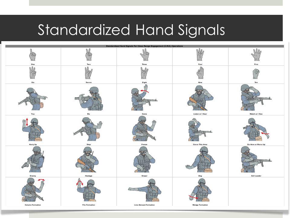 Wearable EMG based controller