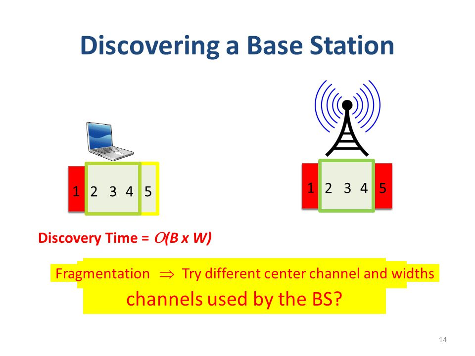 Discovering a Base Station Can we optimize this discovery time.