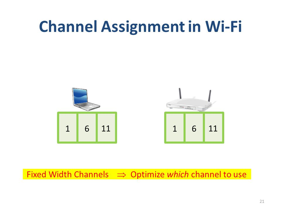 Channel Assignment in Wi-Fi Fixed Width Channels 21  Optimize which channel to use 16 11 16