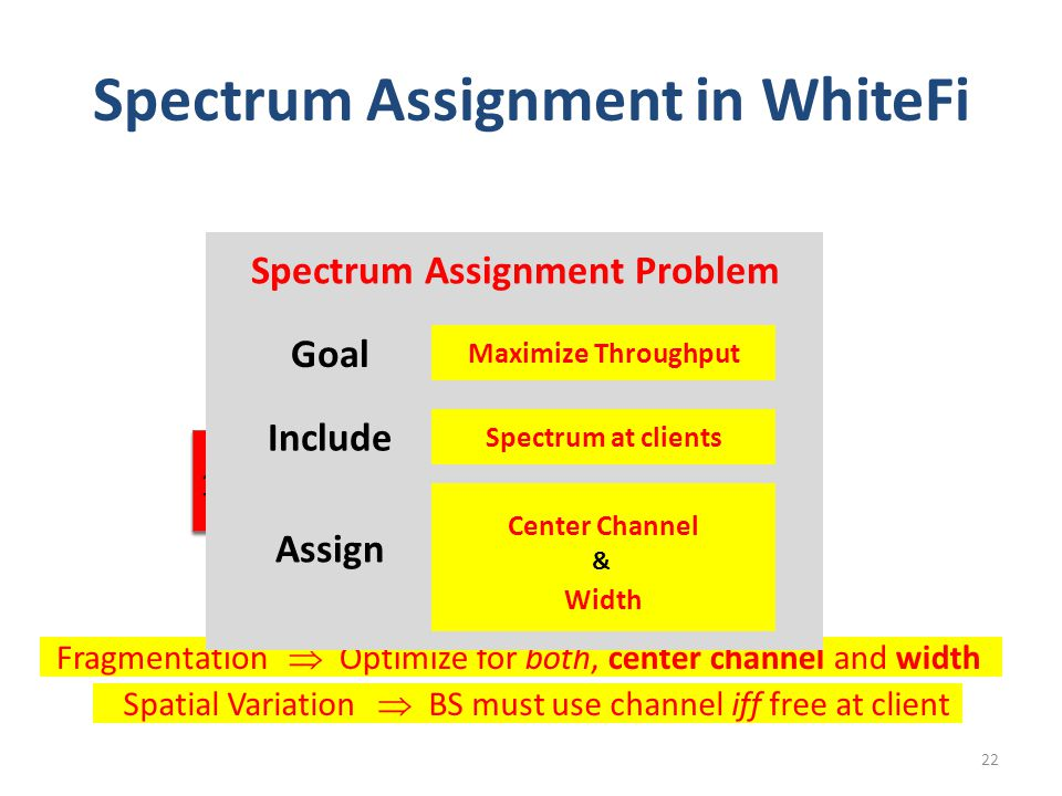 Spectrum Assignment in WhiteFi 1 2345 22 Spatial Variation  BS must use channel iff free at client Fragmentation  Optimize for both, center channel and width 1 2345 Spectrum Assignment Problem Goal Maximize Throughput Include Spectrum at clients Assign Center Channel Width &