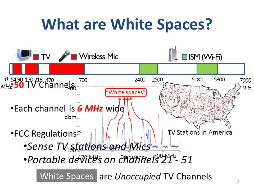 Why should we care about White Spaces? 4