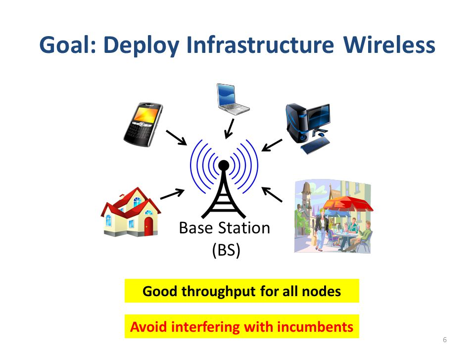 Goal: Deploy Infrastructure Wireless Avoid interfering with incumbents Good throughput for all nodes Base Station (BS) 6