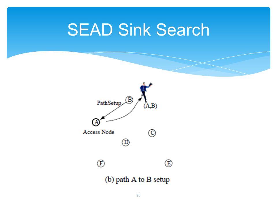 23 SEAD Sink Search
