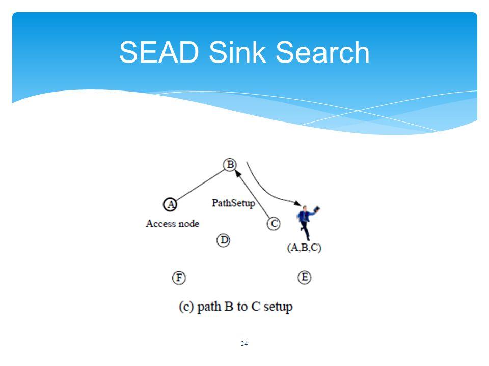 24 SEAD Sink Search