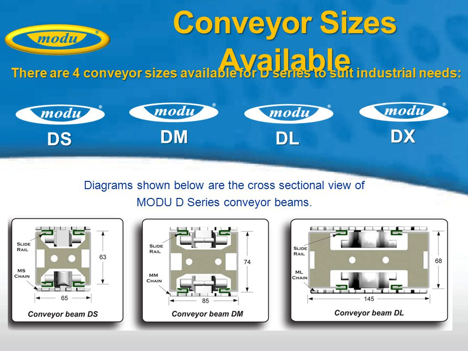 Conveyor Sizes Available Diagrams shown below are the cross sectional view of MODU D Series conveyor beams.