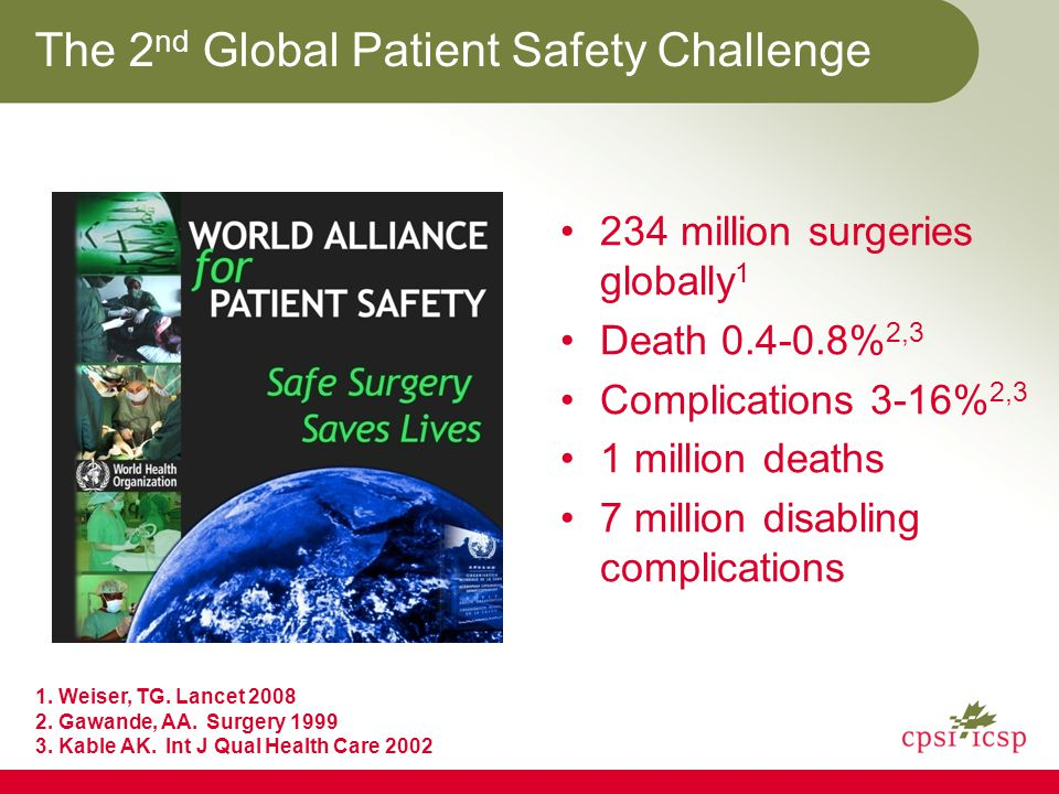 The 2 nd Global Patient Safety Challenge 234 million surgeries globally 1 Death 0.4-0.8% 2,3 Complications 3-16% 2,3 1 million deaths 7 million disabling complications 1.