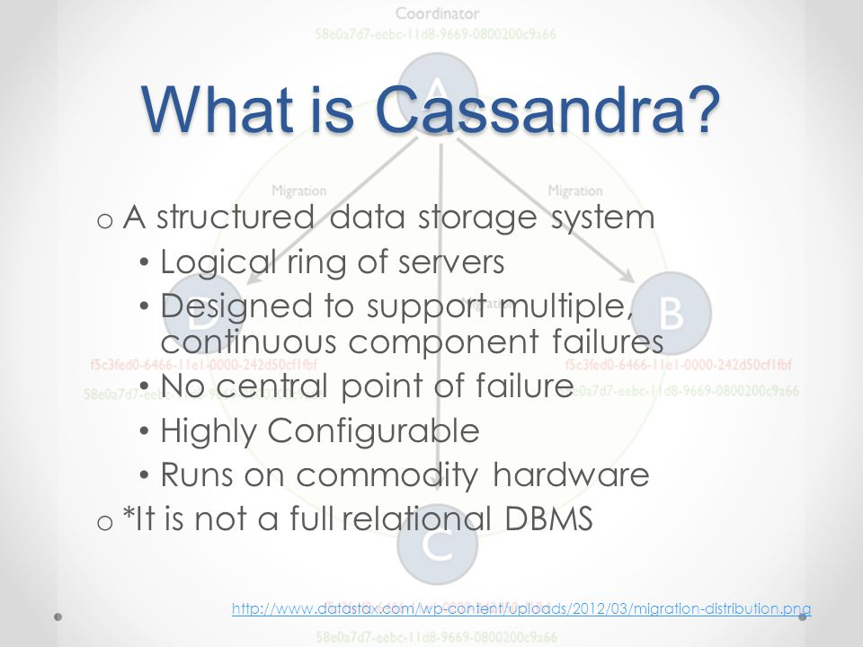 What is Cassandra.