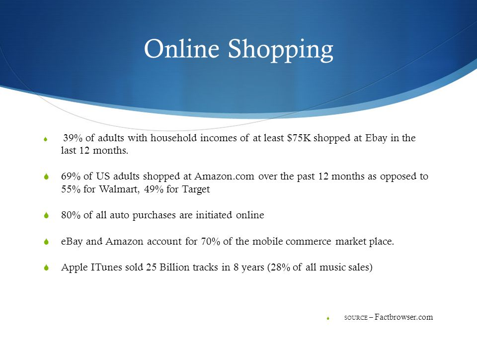 Online Shopping  39% of adults with household incomes of at least $75K shopped at Ebay in the last 12 months.