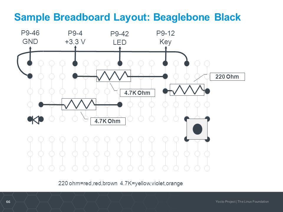 66 Yocto Project | The Linux Foundation Sample Breadboard Layout: Beaglebone Black P9-4 +3.3 V P9-12 Key P9-42 LED P9-46 GND 220 ohm=red,red,brown 4.7