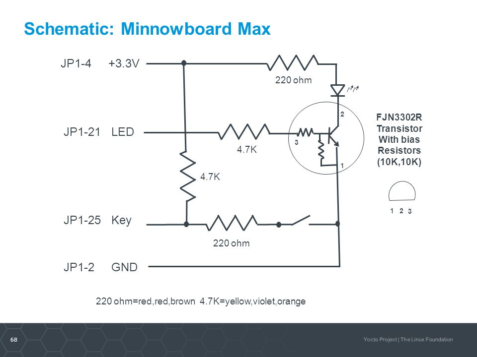 68 Yocto Project | The Linux Foundation Schematic: Minnowboard Max JP1-4+3.3V JP1-25Key JP1-21LED JP1-2GND 220 ohm 4.7K FJN3302R Transistor With bias