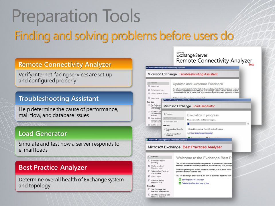 Preparation Tools Finding and solving problems before users do Verify Internet-facing services are set up and configured properly Help determine the cause of performance, mail flow, and database issues Simulate and test how a server responds to e-mail loads Determine overall health of Exchange system and topology