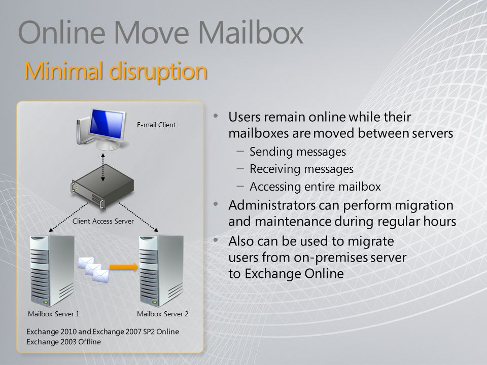 E-mail Client Mailbox Server 1Mailbox Server 2 Client Access Server Online Move Mailbox Minimal disruption