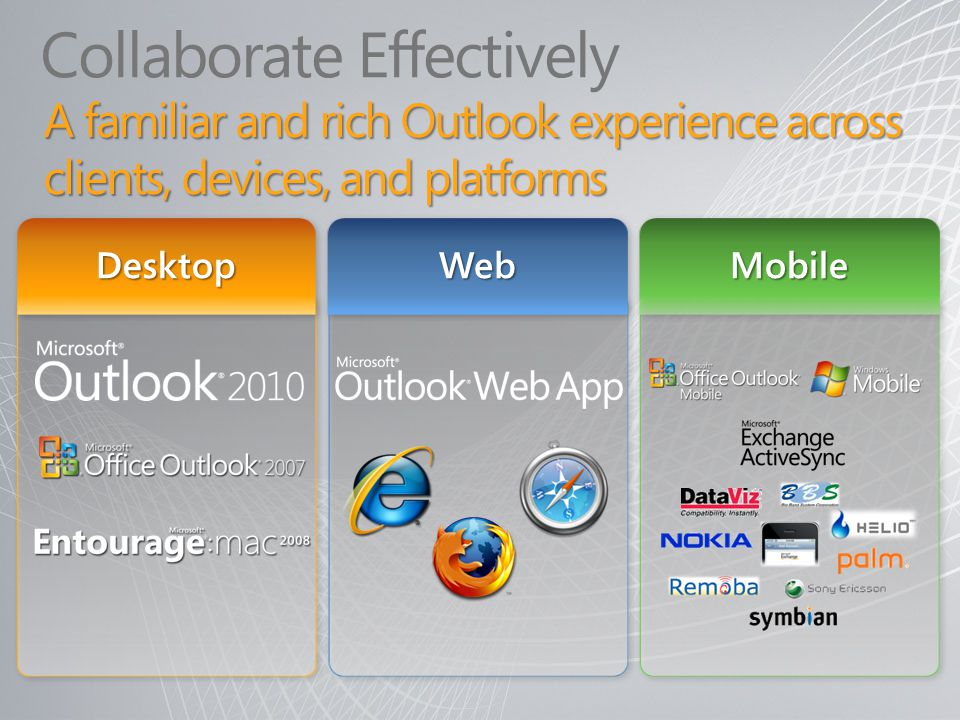 Collaborate Effectively A familiar and rich Outlook experience across clients, devices, and platforms