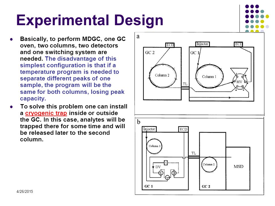 4/26/2015 Experimental Design Basically, to perform MDGC, one GC oven, two columns, two detectors and one switching system are needed.
