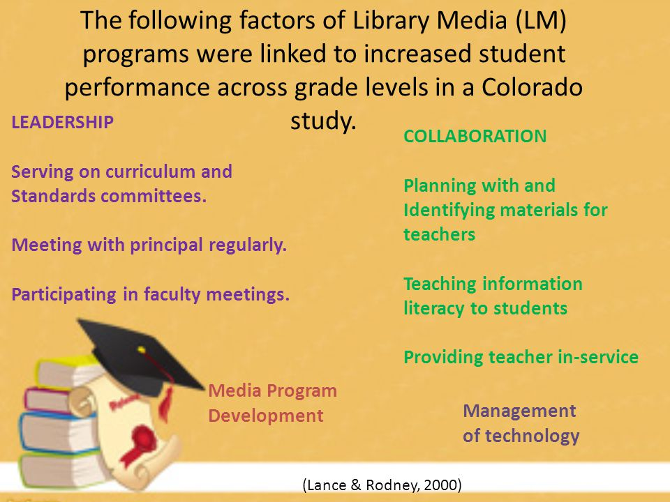 The following factors of Library Media (LM) programs were linked to increased student performance across grade levels in a Colorado study.