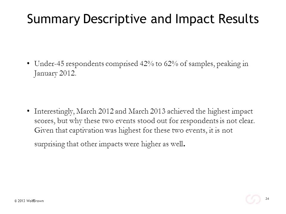 © 2013 WolfBrown Summary Descriptive and Impact Results Under-45 respondents comprised 42% to 62% of samples, peaking in January 2012.