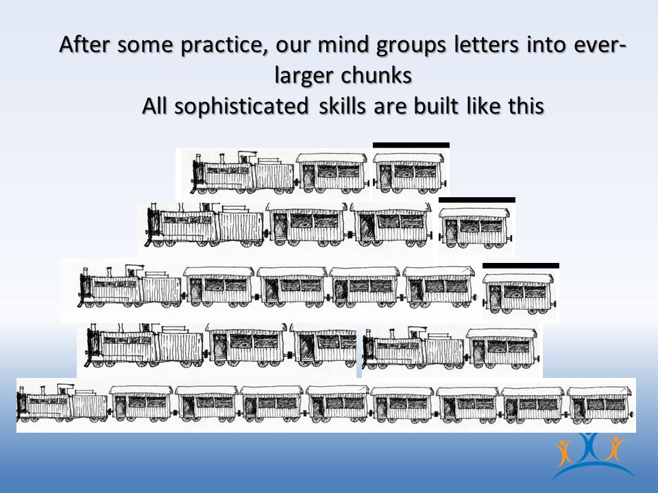 After some practice, our mind groups letters into ever- larger chunks All sophisticated skills are built like this