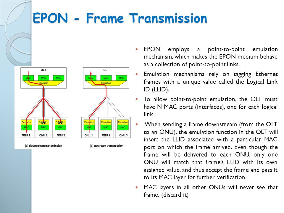EPON employs a point-to-point emulation mechanism, which makes the EPON medium behave as a collection of point-to-point links. Emulation mechanisms re