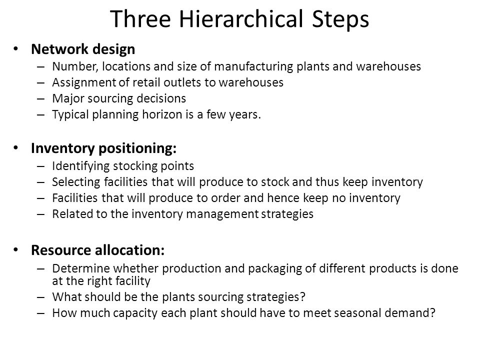 Three Hierarchical Steps Network design – Number, locations and size of manufacturing plants and warehouses – Assignment of retail outlets to warehous