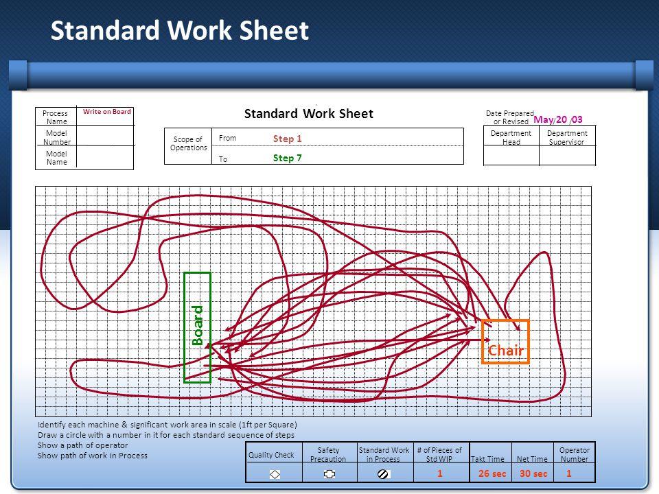 Standard Work Sheet