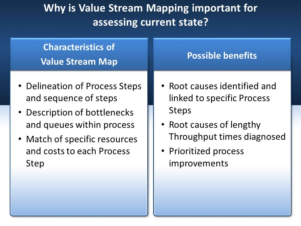 Why is Value Stream Mapping important for assessing current state? Characteristics of Value Stream Map Delineation of Process Steps and sequence of st