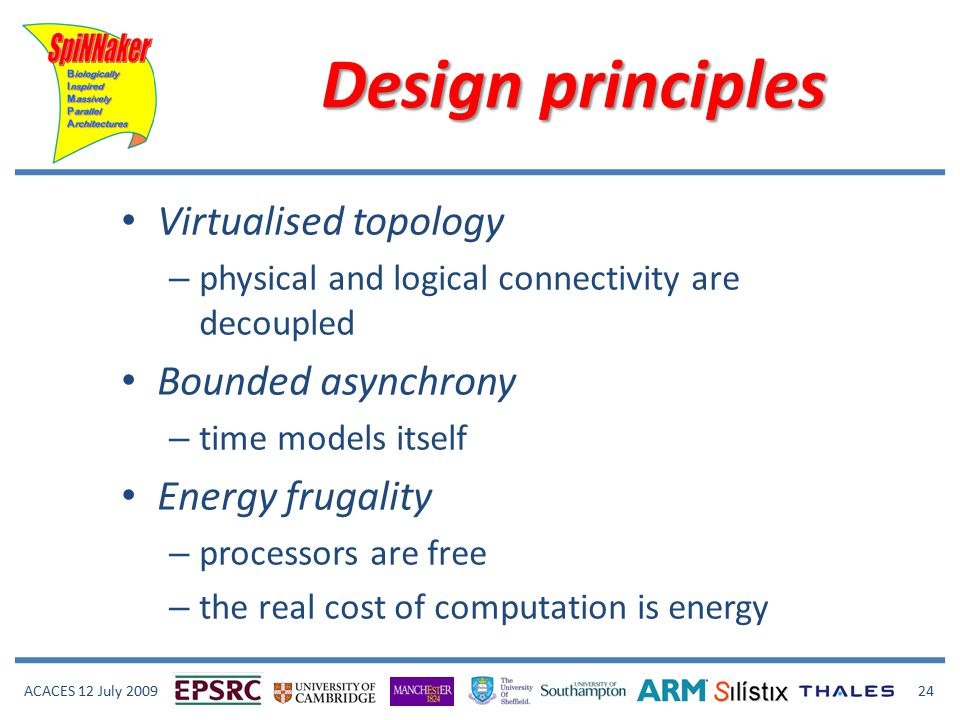 ACACES 12 July 2009 24 Design principles Virtualised topology – physical and logical connectivity are decoupled Bounded asynchrony – time models itself Energy frugality – processors are free – the real cost of computation is energy