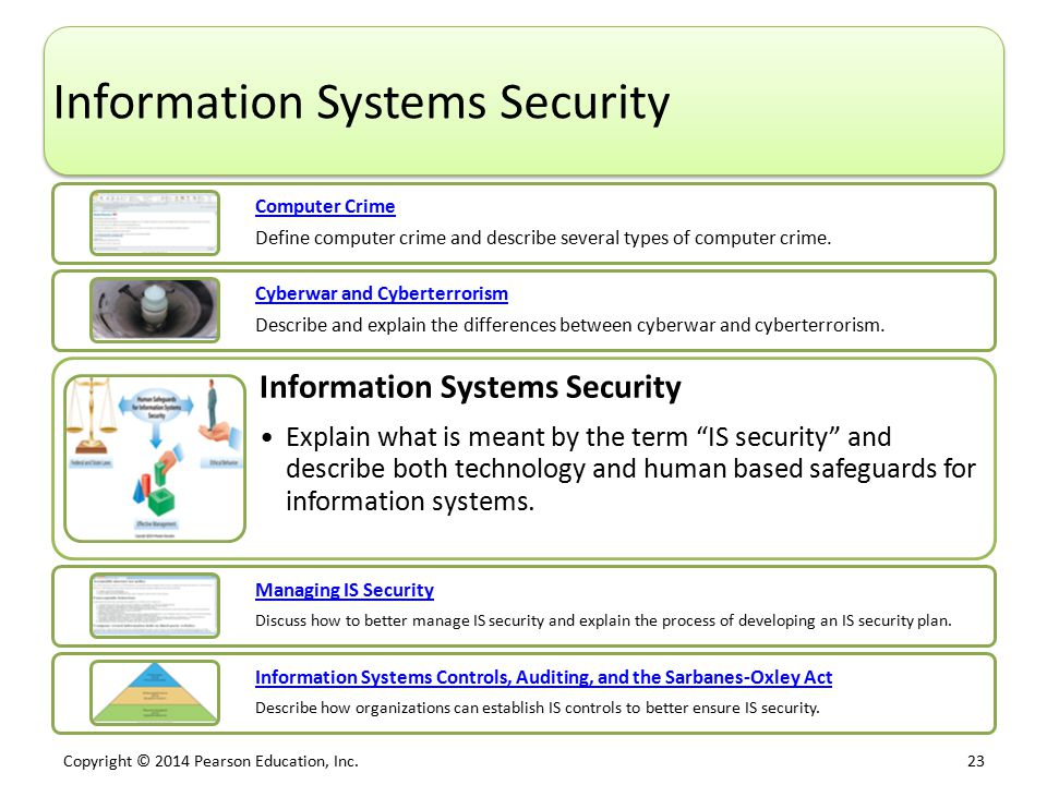 Copyright © 2014 Pearson Education, Inc. 23 Information Systems Security Computer Crime Define computer crime and describe several types of computer c