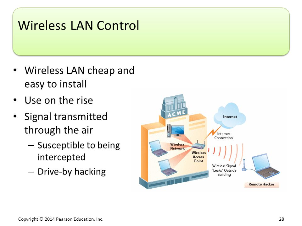 Copyright © 2014 Pearson Education, Inc. 28 Wireless LAN Control Wireless LAN cheap and easy to install Use on the rise Signal transmitted through the
