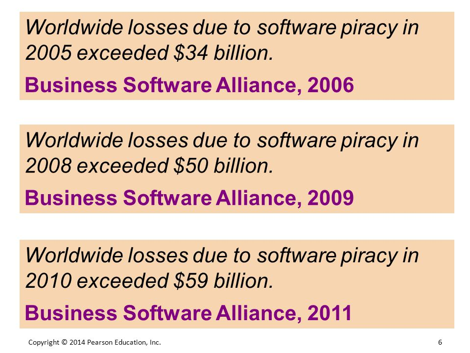 Copyright © 2014 Pearson Education, Inc. 6 Worldwide losses due to software piracy in 2008 exceeded $50 billion. Business Software Alliance, 2009 Worl