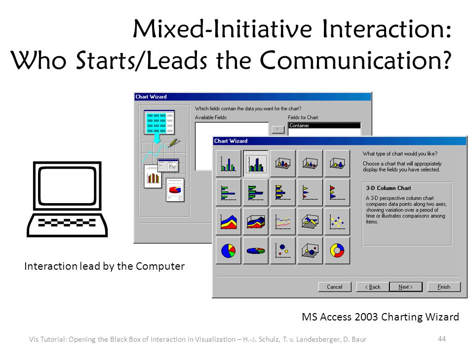 44  Mixed-Initiative Interaction: Who Starts/Leads the Communication.