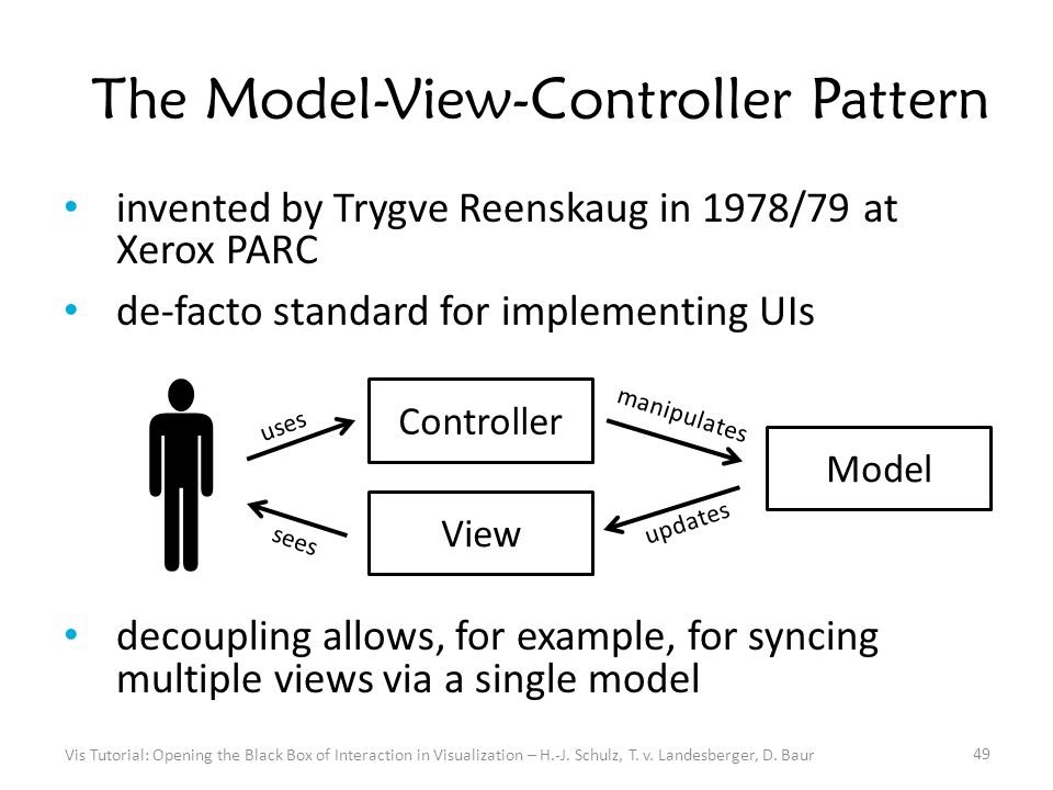 The Model-View-Controller Pattern invented by Trygve Reenskaug in 1978/79 at Xerox PARC de-facto standard for implementing UIs decoupling allows, for example, for syncing multiple views via a single model Vis Tutorial: Opening the Black Box of Interaction in Visualization – H.-J.