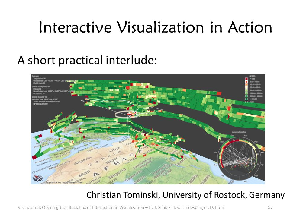 Interactive Visualization in Action A short practical interlude: Vis Tutorial: Opening the Black Box of Interaction in Visualization – H.-J.