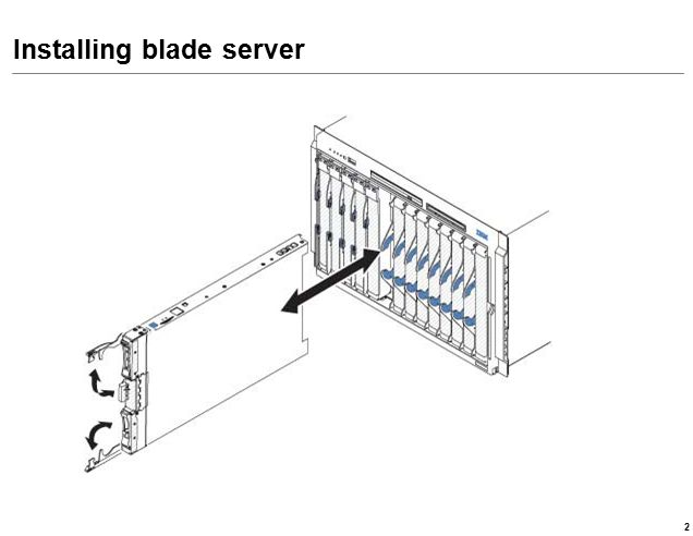 Installing blade server 2