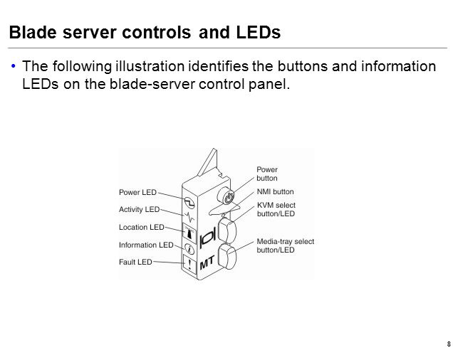 Blade server controls and LEDs The following illustration identifies the buttons and information LEDs on the blade-server control panel.