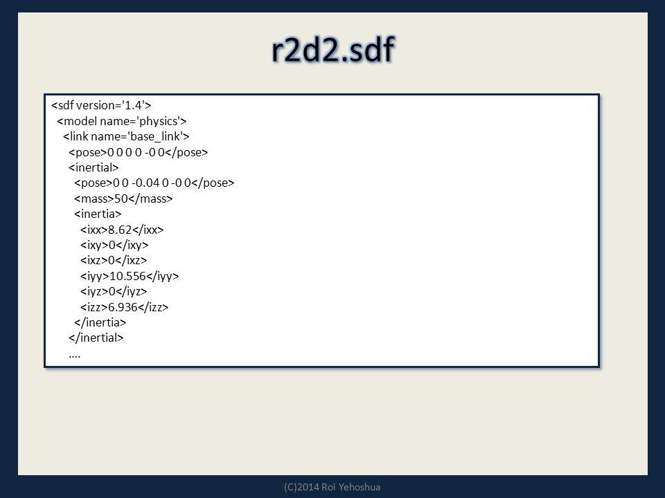 (C)2014 Roi Yehoshua 0 0 0 0 -0 0 0 0 -0.04 0 -0 0 50 8.62 0 10.556 0 6.936 ….