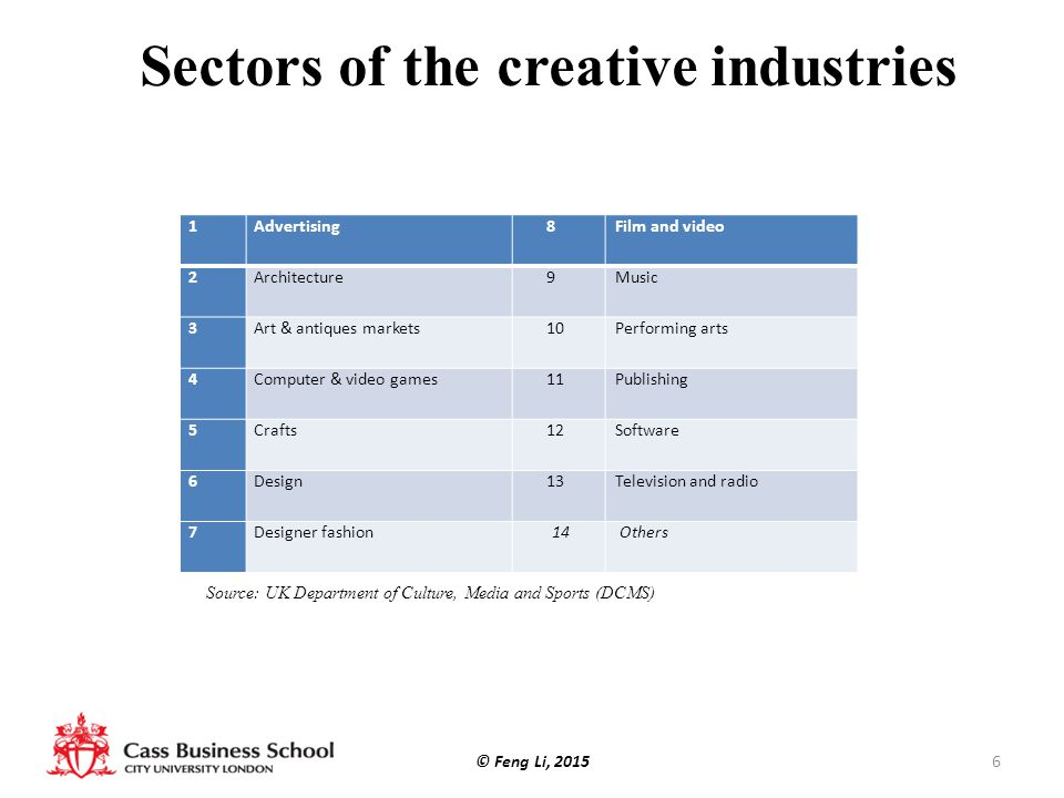 Sectors of the creative industries 1Advertising8Film and video 2Architecture9Music 3Art & antiques markets10Performing arts 4Computer & video games11Publishing 5Crafts12Software 6Design13Television and radio 7Designer fashion 14 Others © Feng Li, 20156 Source: UK Department of Culture, Media and Sports (DCMS)